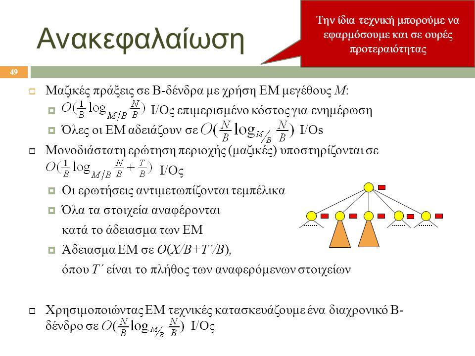  Μαζικές πράξεις σε B-δένδρα με χρήση ΕΜ μεγέθους M:  I/Oς επιμερισμένο κόστος για ενημέρωση  Όλες οι ΕΜ αδειάζουν σε I/Os  Μονοδιάστατη ερώτηση περιοχής (μαζικές) υποστηρίζονται σε Ι/Ος  Οι ερωτήσεις αντιμετωπίζονται τεμπέλικα  Όλα τα στοιχεία αναφέρονται κατά το άδειασμα των ΕΜ  Άδειασμα ΕΜ σε O(X/B+T΄/B), όπου T΄ είναι το πλήθος των αναφερόμενων στοιχείων  Χρησιμοποιώντας ΕΜ τεχνικές κατασκευάζουμε ένα διαχρονικό Β- δένδρο σε I/Oς Ανακεφαλαίωση $m$ blocks 49 Την ίδια τεχνική μπορούμε να εφαρμόσουμε και σε ουρές προτεραιότητας