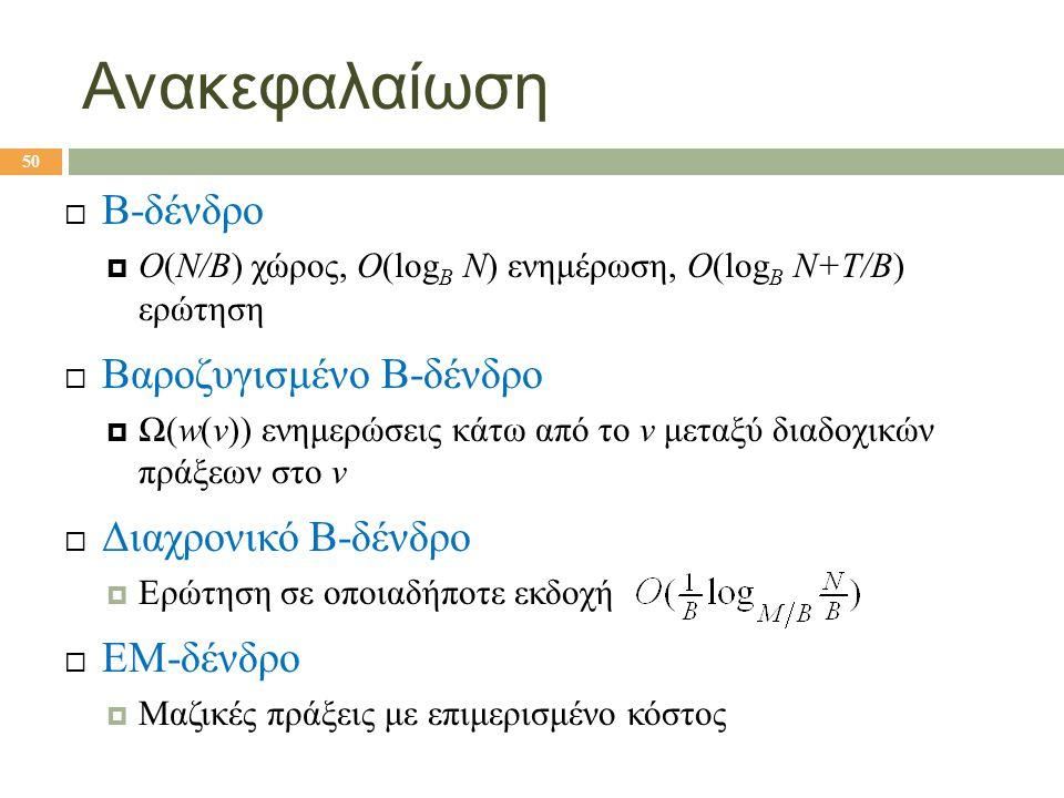 Ανακεφαλαίωση  B-δένδρο  O(N/B) χώρος, O(log B N) ενημέρωση, O(log B N+T/B) ερώτηση  Βαροζυγισμένο B-δένδρο  Ω(w(v)) ενημερώσεις κάτω από το v μεταξύ διαδοχικών πράξεων στο v  Διαχρονικό B-δένδρο  Ερώτηση σε οποιαδήποτε εκδοχή  ΕΜ-δένδρο  Μαζικές πράξεις με επιμερισμένο κόστος 50