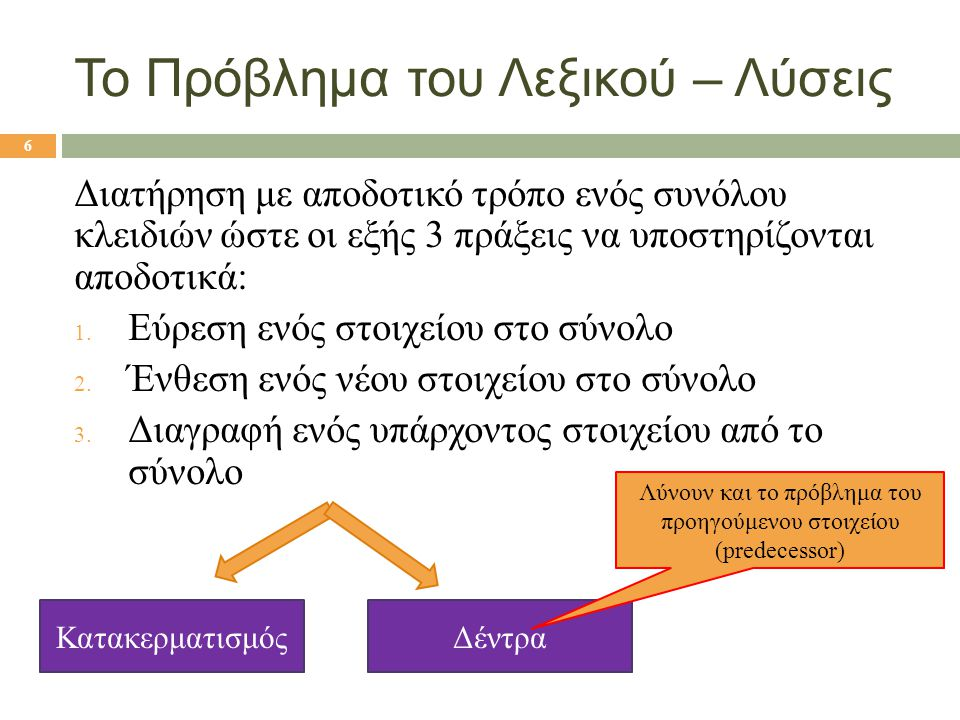 Το Πρόβλημα του Λεξικού – Λύσεις Διατήρηση με αποδοτικό τρόπο ενός συνόλου κλειδιών ώστε οι εξής 3 πράξεις να υποστηρίζονται αποδοτικά: 1.