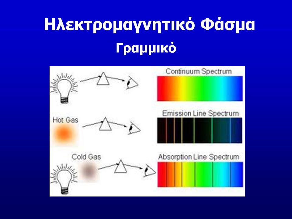 Ηλεκτρομαγνητικό Φάσμα Γραμμικό