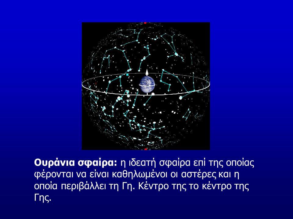 Ουράνια σφαίρα: η ιδεατή σφαίρα επί της οποίας φέρονται να είναι καθηλωμένοι οι αστέρες και η οποία περιβάλλει τη Γη. Κέντρο της το κέντρο της Γης.