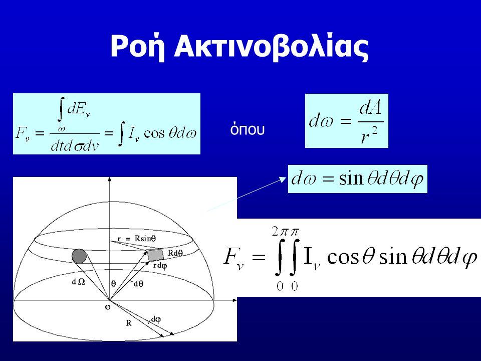 Είναι το ποσό της ακτινοβολούμενης ενέργειας που ρέει από όλες τις στερεές γωνίες από όγκο dV δια του όγκου αυτού.