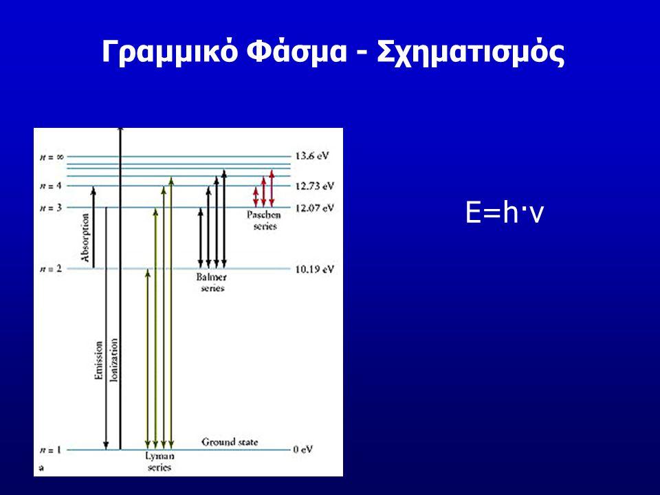 Γραμμικό Φάσμα - Σχηματισμός E=h·v