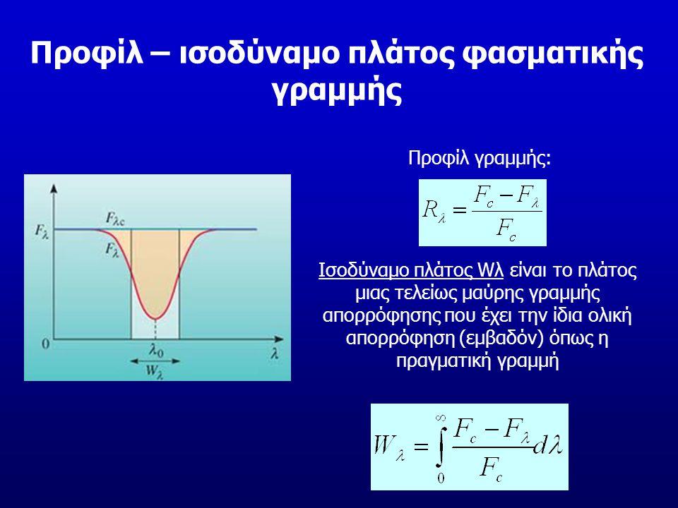 Ισοδύναμο πλάτος Wλ είναι το πλάτος μιας τελείως μαύρης γραμμής απορρόφησης που έχει την ίδια ολική απορρόφηση (εμβαδόν) όπως η πραγματική γραμμή Προφ