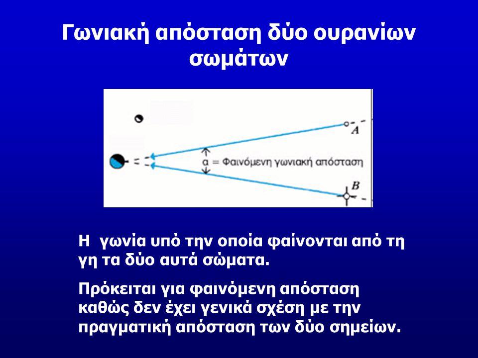 Γωνιακή απόσταση δύο ουρανίων σωμάτων Η γωνία υπό την οποία φαίνονται από τη γη τα δύο αυτά σώματα. Πρόκειται για φαινόμενη απόσταση καθώς δεν έχει γε