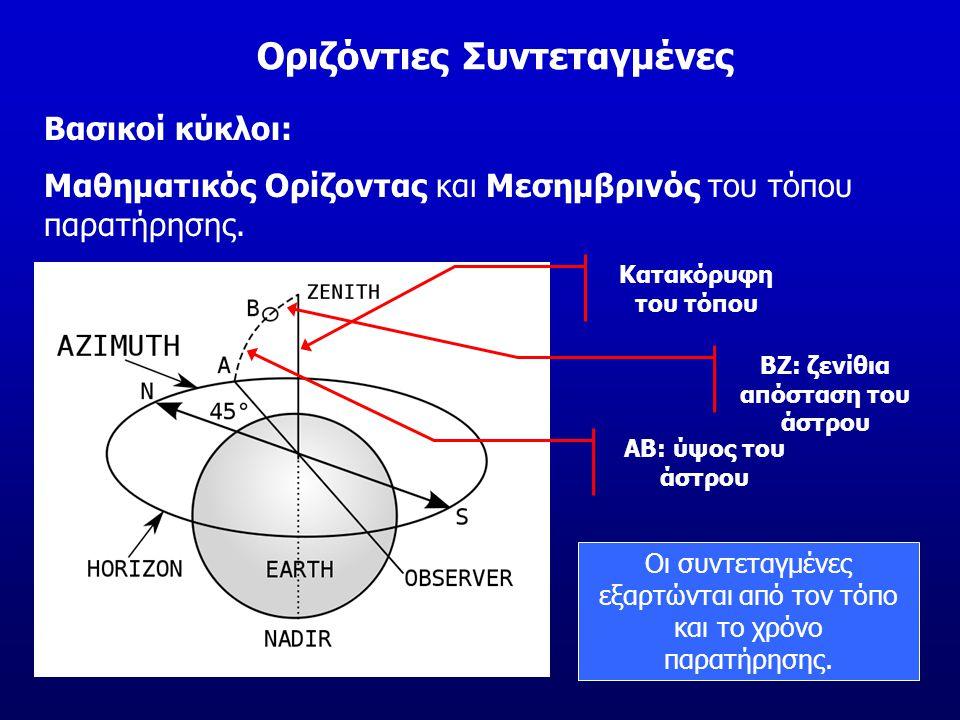 Οριζόντιες Συντεταγμένες Βασικοί κύκλοι: Μαθηματικός Ορίζοντας και Μεσημβρινός του τόπου παρατήρησης. Κατακόρυφη του τόπου ΑΒ: ύψος του άστρου ΒΖ: ζεν