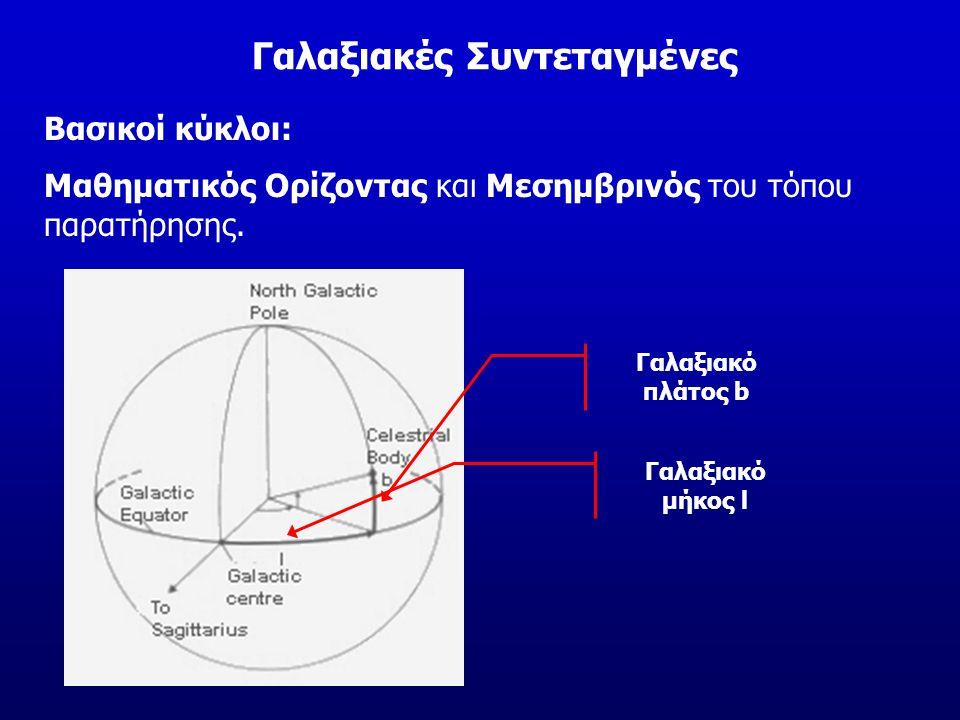 Γαλαξιακές Συντεταγμένες Βασικοί κύκλοι: Μαθηματικός Ορίζοντας και Μεσημβρινός του τόπου παρατήρησης. Γαλαξιακό πλάτος b Γαλαξιακό μήκος l