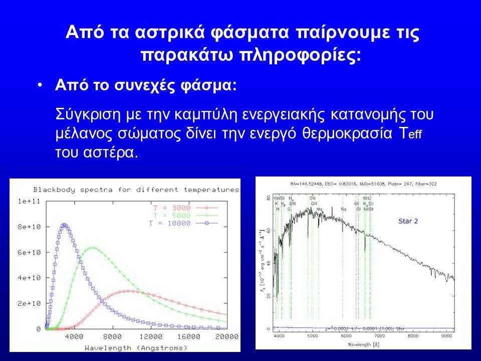 Από τα αστρικά φάσματα παίρνουμε τις παρακάτω πληροφορίες: Από το συνεχές φάσμα: Σύγκριση με την καμπύλη ενεργειακής κατανομής του μέλανος σώματος δίν