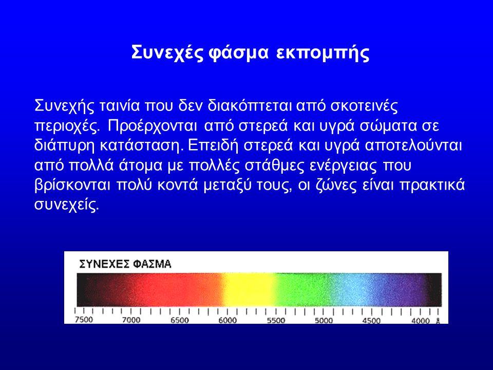 Γραμμικό φάσμα εκπομπής Μεμονωμένες φωτεινές γραμμές σε σκοτεινό υπόβαθρο με απολύτως καθορισμένες συχνότητες για το είδος της ύλης που εκπέμπει.