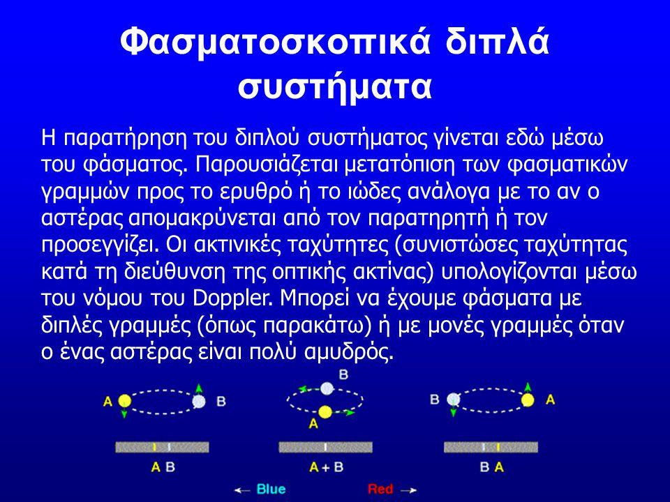 Φασματοσκοπικά διπλά συστήματα Η παρατήρηση του διπλού συστήματος γίνεται εδώ μέσω του φάσματος. Παρουσιάζεται μετατόπιση των φασματικών γραμμών προς