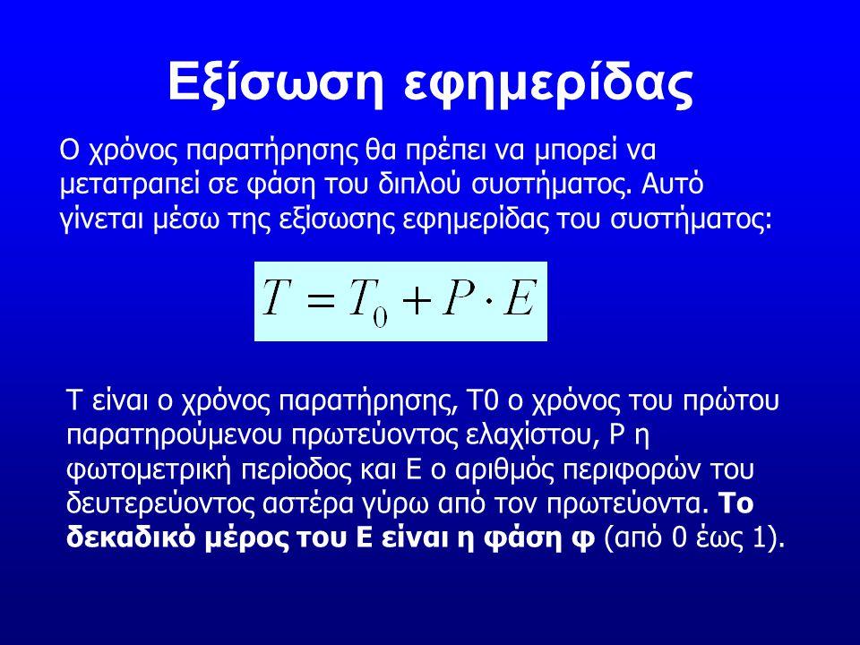 Εξίσωση εφημερίδας Ο χρόνος παρατήρησης θα πρέπει να μπορεί να μετατραπεί σε φάση του διπλού συστήματος. Αυτό γίνεται μέσω της εξίσωσης εφημερίδας του