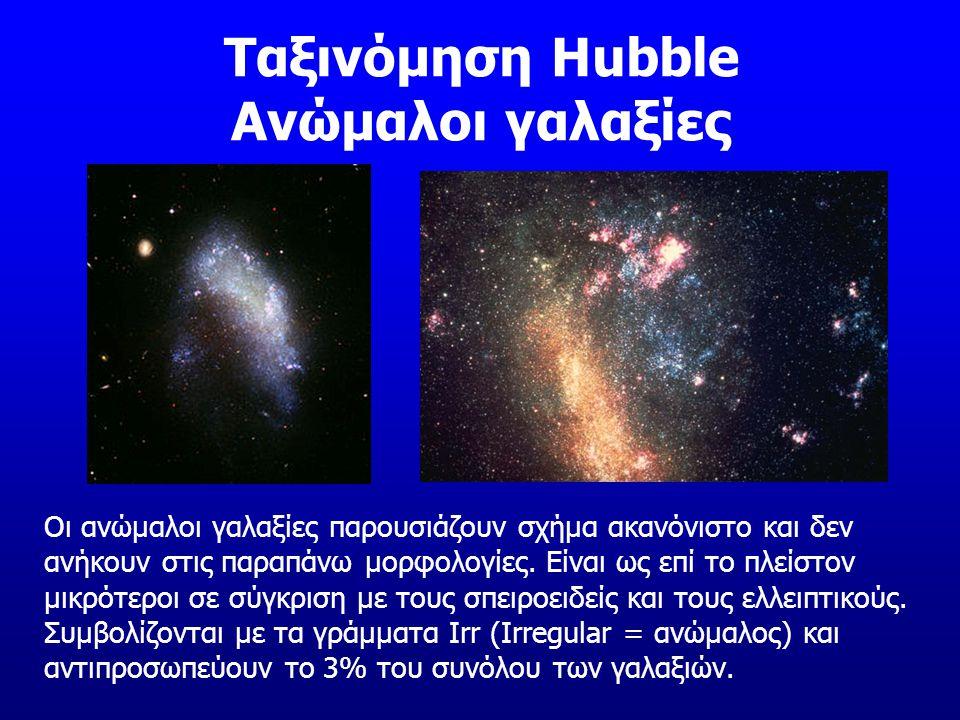 Ταξινόμηση Hubble Ανώμαλοι γαλαξίες Οι ανώμαλοι γαλαξίες παρουσιάζουν σχήμα ακανόνιστο και δεν ανήκουν στις παραπάνω μορφολογίες. Είναι ως επί το πλεί
