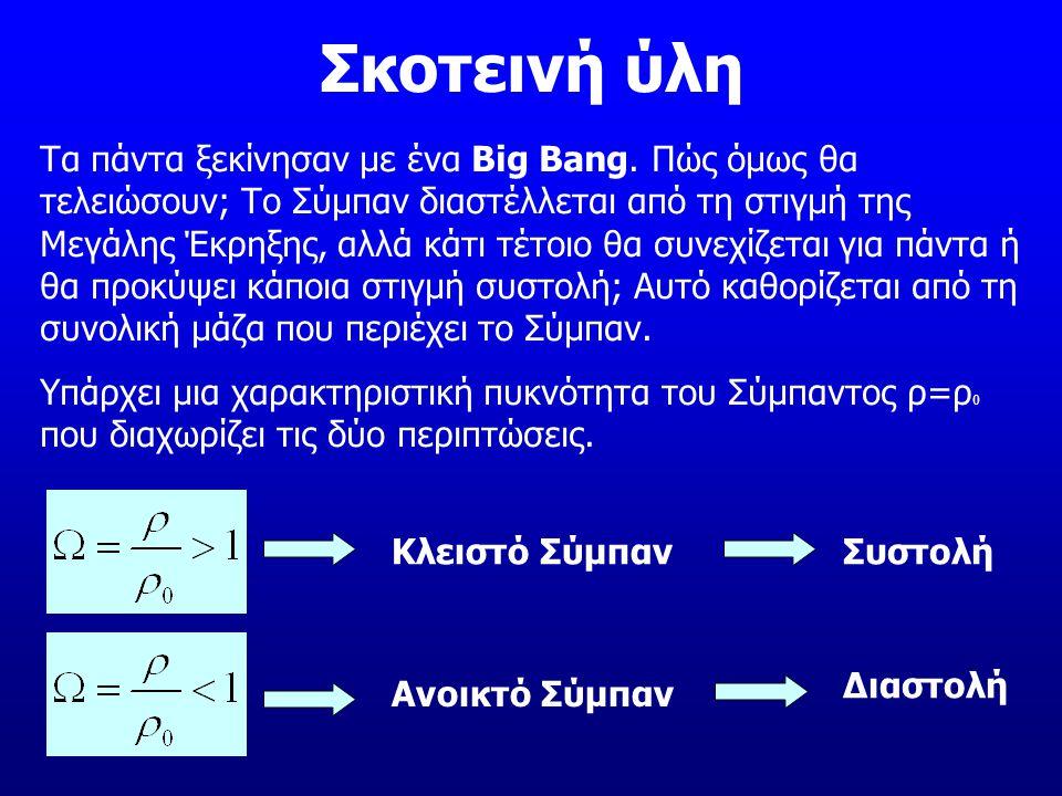 Σκοτεινή ύλη Τα πάντα ξεκίνησαν με ένα Big Bang. Πώς όμως θα τελειώσουν; Το Σύμπαν διαστέλλεται από τη στιγμή της Μεγάλης Έκρηξης, αλλά κάτι τέτοιο θα
