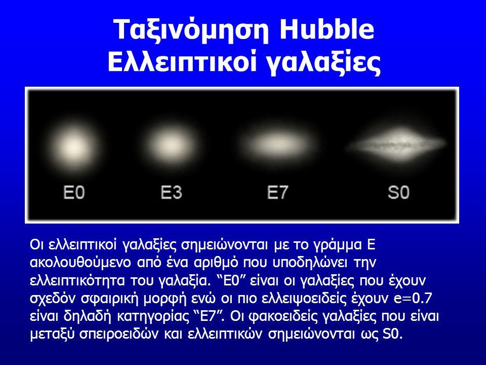 Ταξινόμηση Hubble Ελλειπτικοί γαλαξίες Οι ελλειπτικοί γαλαξίες σημειώνονται με το γράμμα Ε ακολουθούμενο από ένα αριθμό που υποδηλώνει την ελλειπτικότ