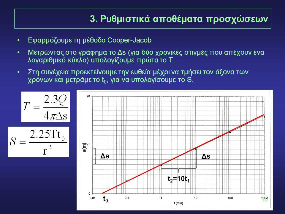 Εφαρμόζουμε τη μέθοδο Cooper-Jacob Μετρώντας στο γράφημα το Δs (για δύο χρονικές στιγμές που απέχουν ένα λογαριθμικό κύκλο) υπολογίζουμε πρώτα το Τ. Σ
