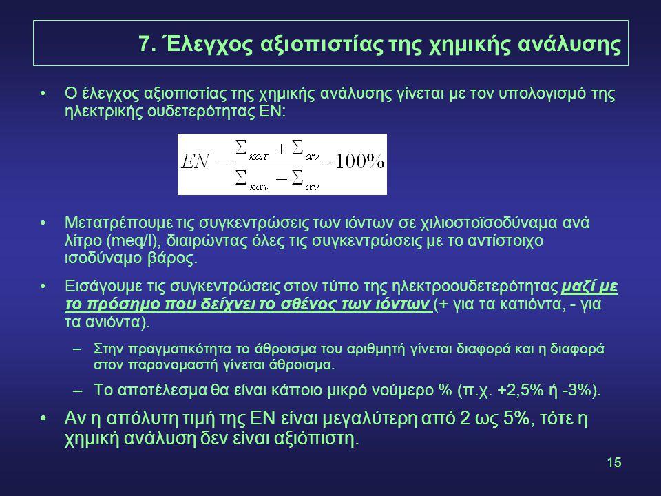 15 7. Έλεγχος αξιοπιστίας της χημικής ανάλυσης Ο έλεγχος αξιοπιστίας της χημικής ανάλυσης γίνεται με τον υπολογισμό της ηλεκτρικής ουδετερότητας ΕΝ: Μ