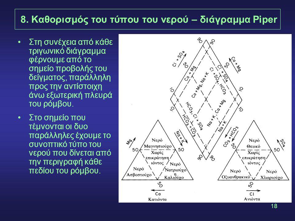 18 8. Καθορισμός του τύπου του νερού – διάγραμμα Piper Στη συνέχεια από κάθε τριγωνικό διάγραμμα φέρνουμε από το σημείο προβολής του δείγματος, παράλλ