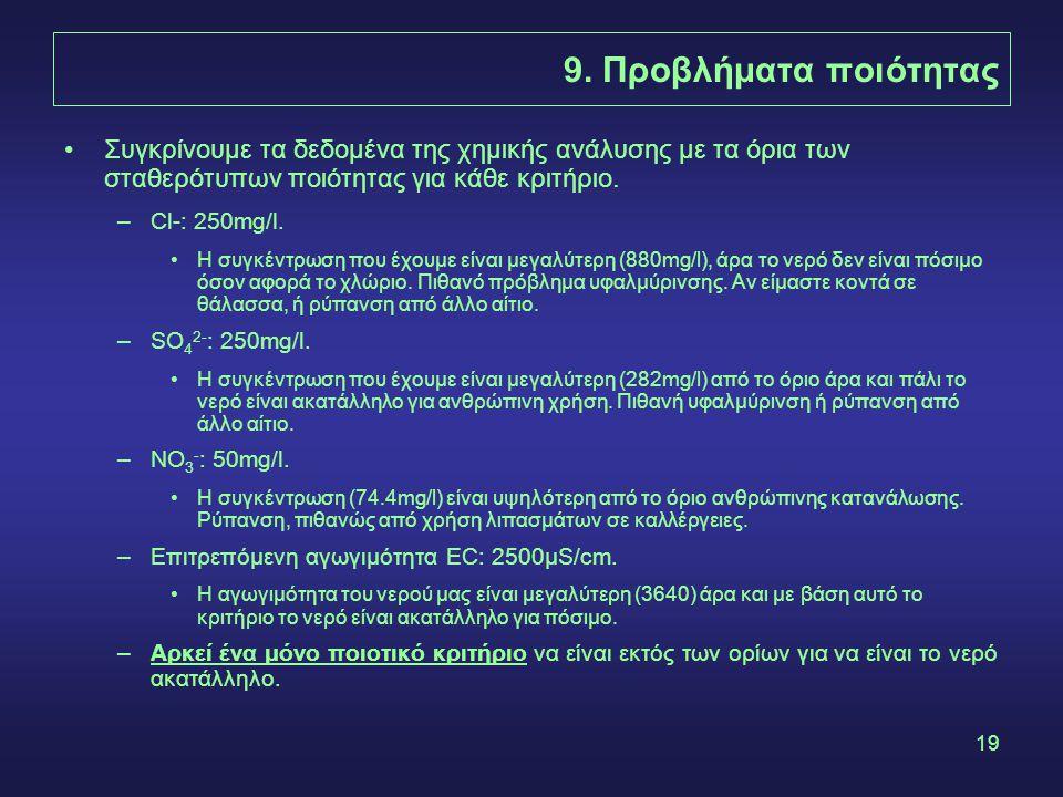 19 9. Προβλήματα ποιότητας Συγκρίνουμε τα δεδομένα της χημικής ανάλυσης με τα όρια των σταθερότυπων ποιότητας για κάθε κριτήριο. –Cl-: 250mg/l. H συγκ