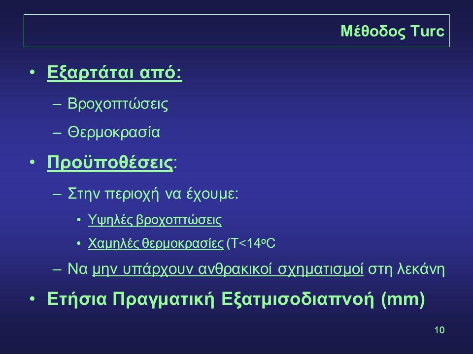 10 Μέθοδος Turc Εξαρτάται από: –Βροχοπτώσεις –Θερμοκρασία Προϋποθέσεις: –Στην περιοχή να έχουμε: Υψηλές βροχοπτώσεις Χαμηλές θερμοκρασίες (Τ<14 ο C –Να μην υπάρχουν ανθρακικοί σχηματισμοί στη λεκάνη Ετήσια Πραγματική Εξατμισοδιαπνοή (mm)