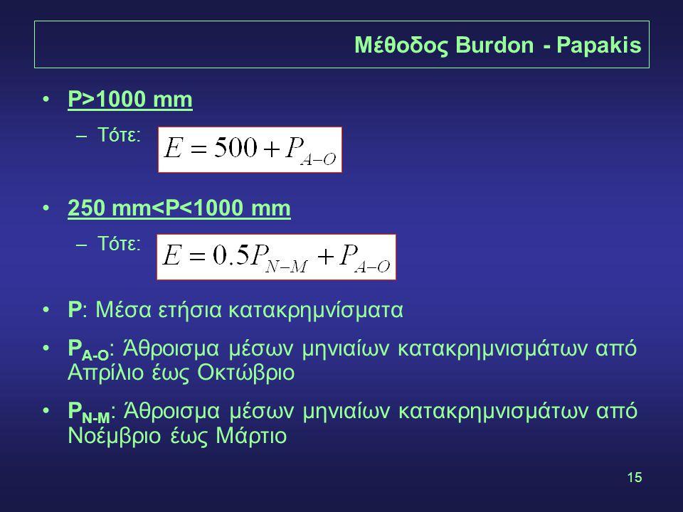 15 Μέθοδος Burdon - Papakis P>1000 mm –Τότε: 250 mm<P<1000 mm –Τότε: P: Μέσα ετήσια κατακρημνίσματα P A-O : Άθροισμα μέσων μηνιαίων κατακρημνισμάτων από Απρίλιο έως Οκτώβριο P N-M : Άθροισμα μέσων μηνιαίων κατακρημνισμάτων από Νοέμβριο έως Μάρτιο