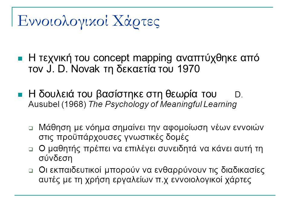 Εννοιολογικοί Χάρτες Η τεχνική του concept mapping αναπτύχθηκε από τον J. D. Novak τη δεκαετία του 1970 Η δουλειά του βασίστηκε στη θεωρία του D. Ausu