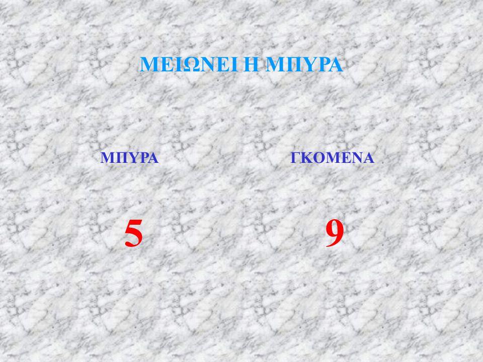 ΜΕΙΩΝΕΙ Η ΜΠΥΡΑ ΜΠΥΡΑ ΓΚΟΜΕΝΑ 5 9