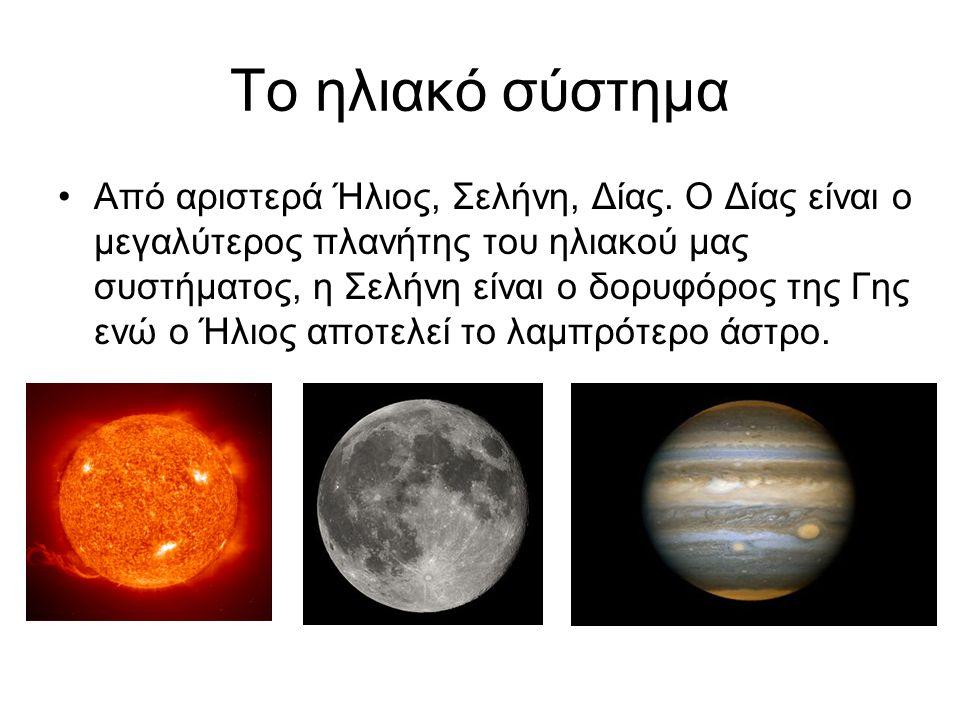 Το ηλιακό σύστημα Από αριστερά Ήλιος, Σελήνη, Δίας. Ο Δίας είναι ο μεγαλύτερος πλανήτης του ηλιακού μας συστήματος, η Σελήνη είναι ο δορυφόρος της Γης