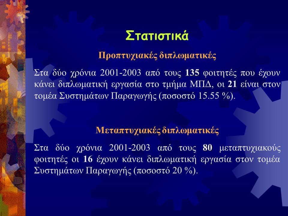 Στατιστικά Προπτυχιακές διπλωματικές 135 Στα δύο χρόνια 2001-2003 από τους 135 φοιτητές που έχουν κάνει διπλωματική εργασία στο τμήμα ΜΠΔ, οι 21 είναι