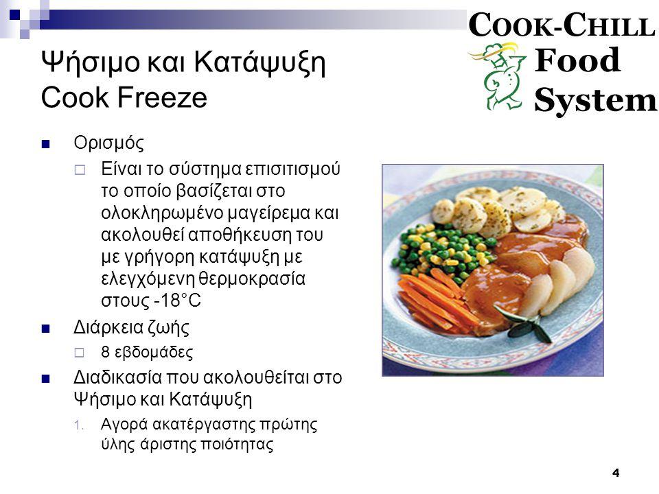 4 Ψήσιμο και Κατάψυξη Cook Freeze Ορισμός  Είναι το σύστημα επισιτισμού το οποίο βασίζεται στο ολοκληρωμένο μαγείρεμα και ακολουθεί αποθήκευση του με