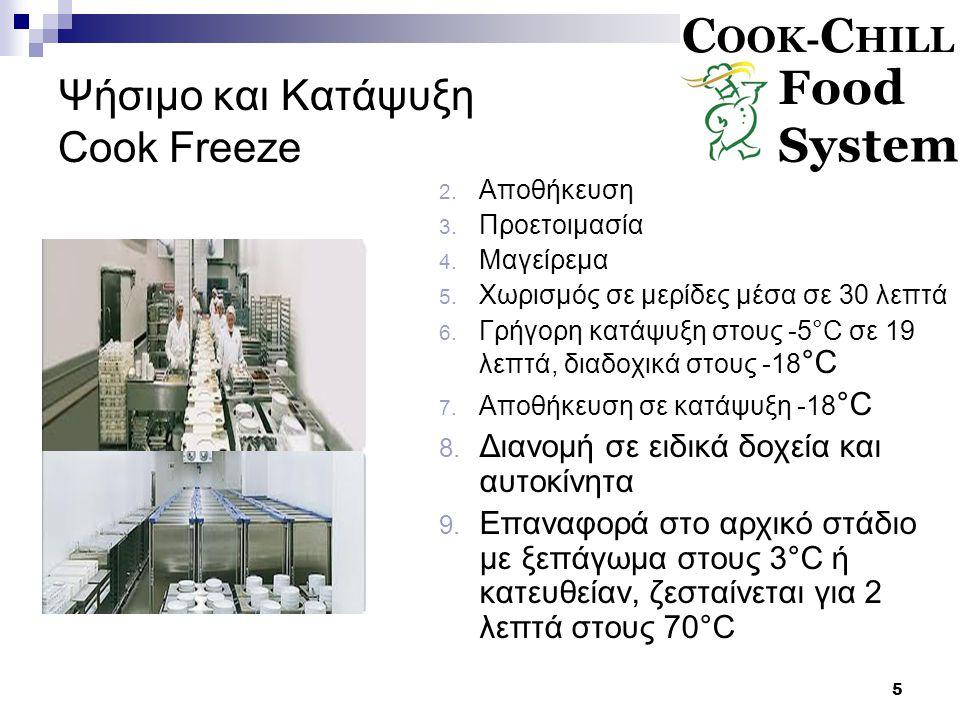 5 Ψήσιμο και Κατάψυξη Cook Freeze 2. Αποθήκευση 3. Προετοιμασία 4. Μαγείρεμα 5. Χωρισμός σε μερίδες μέσα σε 30 λεπτά 6. Γρήγορη κατάψυξη στους -5°C σε