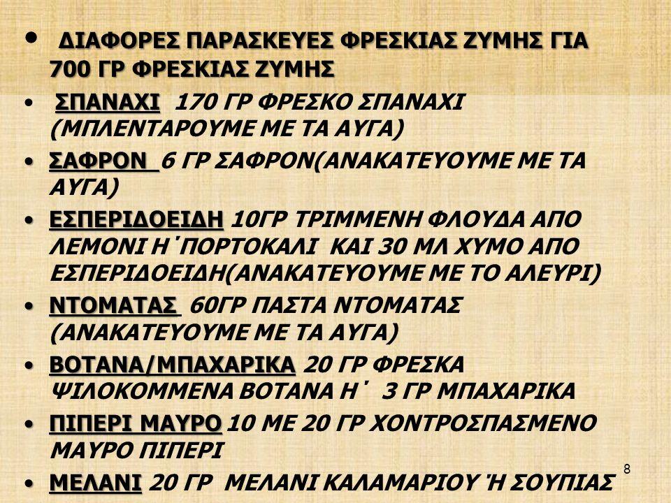ΔΙΑΦΟΡΕΣ ΠΑΡΑΣΚΕΥΕΣ ΦΡΕΣΚΙΑΣ ΖΥΜΗΣ ΓΙΑ 700 ΓΡ ΦΡΕΣΚΙΑΣ ΖΥΜΗΣ ΣΠΑΝΑΧΙ ΣΠΑΝΑΧΙ 170 ΓΡ ΦΡΕΣΚΟ ΣΠΑΝΑΧΙ (ΜΠΛΕΝΤΑΡΟΥΜΕ ΜΕ ΤΑ ΑΥΓΑ) ΣΑΦΡΟΝΣΑΦΡΟΝ 6 ΓΡ ΣΑΦΡΟΝ(ΑΝΑΚΑΤΕΥΟΥΜΕ ΜΕ ΤΑ ΑΥΓΑ) ΕΣΠΕΡΙΔΟΕΙΔΗΕΣΠΕΡΙΔΟΕΙΔΗ 10ΓΡ ΤΡΙΜΜΕΝΗ ΦΛΟΥΔΑ ΑΠΟ ΛΕΜΟΝΙ Η΄ΠΟΡΤΟΚΑΛΙ ΚΑΙ 30 ΜΛ ΧΥΜΟ ΑΠΟ ΕΣΠΕΡΙΔΟΕΙΔΗ(ΑΝΑΚΑΤΕΥΟΥΜΕ ΜΕ ΤΟ ΑΛΕΥΡΙ) ΝΤΟΜΑΤΑΣΝΤΟΜΑΤΑΣ 60ΓΡ ΠΑΣΤΑ ΝΤΟΜΑΤΑΣ (ΑΝΑΚΑΤΕΥΟΥΜΕ ΜΕ ΤΑ ΑΥΓΑ) ΒΟΤΑΝΑ/ΜΠΑΧΑΡΙΚΑΒΟΤΑΝΑ/ΜΠΑΧΑΡΙΚΑ 20 ΓΡ ΦΡΕΣΚΑ ΨΙΛΟΚΟΜΜΕΝΑ ΒΟΤΑΝΑ Η΄ 3 ΓΡ ΜΠΑΧΑΡΙΚΑ ΠΙΠΕΡΙ ΜΑΥΡΟΠΙΠΕΡΙ ΜΑΥΡΟ10 ME 20 ΓΡ ΧΟΝΤΡΟΣΠΑΣΜΕΝΟ ΜΑΥΡΟ ΠΙΠΕΡΙ ΜΕΛΑΝΙΜΕΛΑΝΙ 20 ΓΡ ΜΕΛΑΝΙ ΚΑΛΑΜΑΡΙΟΥ Ή ΣΟΥΠΙΑΣ 8