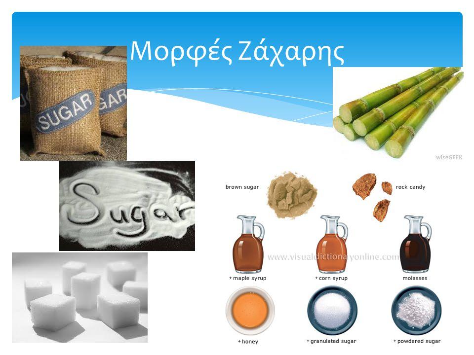 Μορφές Ζάχαρης