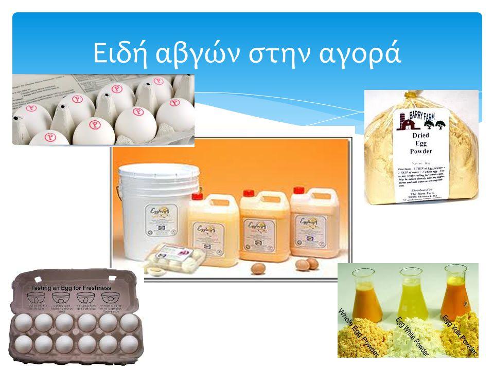 Ειδή αβγών στην αγορά