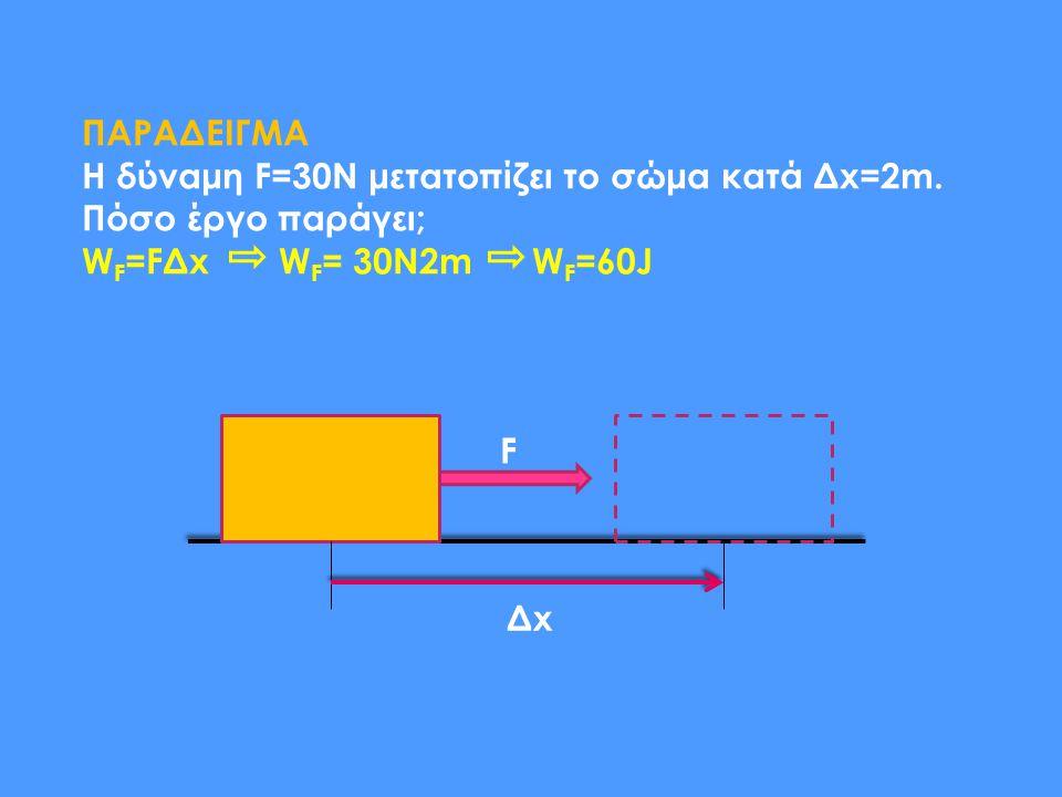ΠΑΡΑΔΕΙΓΜΑ Η δύναμη F=30N μετατοπίζει το σώμα κατά Δx=2m. Πόσο έργο παράγει; W F =FΔx W F = 30N2m W F =60J F Δx