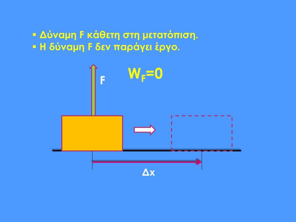  Δύναμη F κάθετη στη μετατόπιση.  Η δύναμη F δεν παράγει έργο. W F =0 F Δx