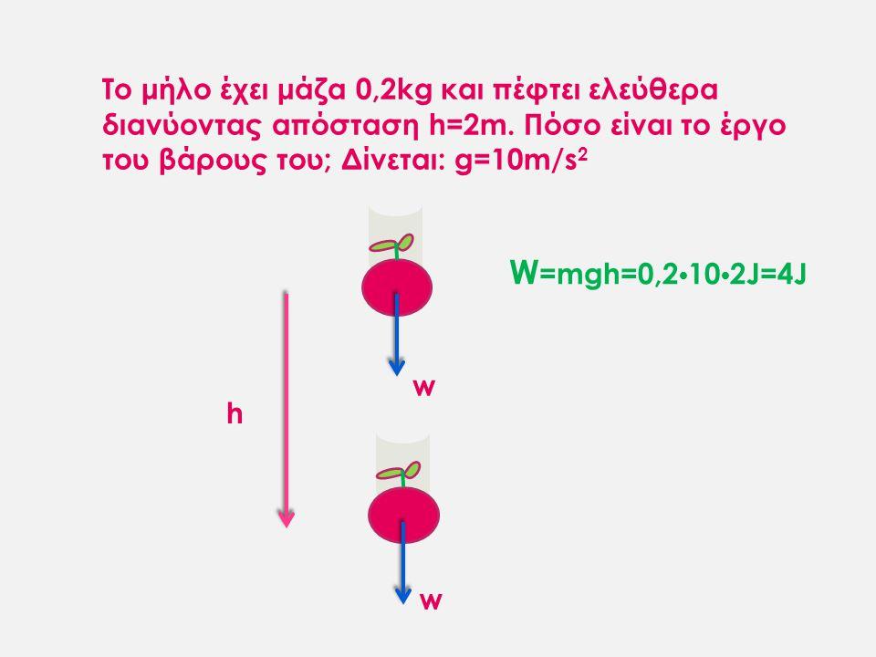 w w h W =mgh=0,2 10 2J=4J