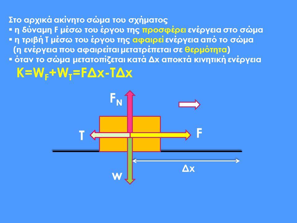 F FNFN T w Στο αρχικά ακίνητο σώμα του σχήματος  η δύναμη F μέσω του έργου της προσφέρει ενέργεια στο σώμα  η τριβή Τ μέσω του έργου της αφαιρεί ενέ