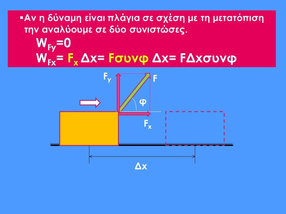 Αν η δύναμη είναι πλάγια σε σχέση με τη μετατόπιση την αναλύουμε σε δύο συνιστώσες. W Fy =0 W Fx = F x Δx= Fσυνφ Δx= FΔxσυνφ φ ΔxΔx F FxFx FyFy