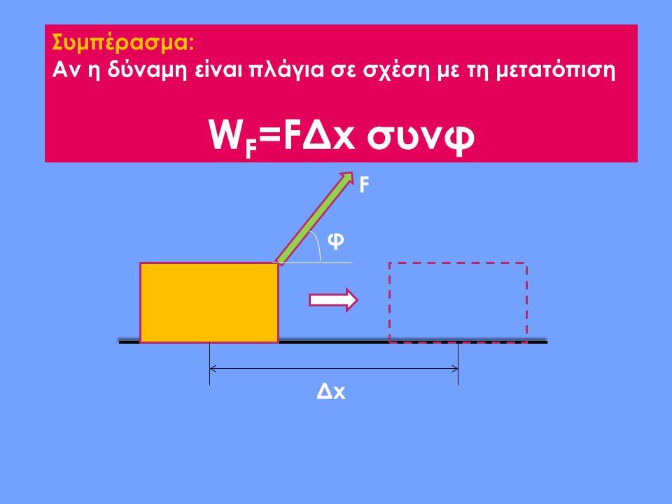 Συμπέρασμα: Αν η δύναμη είναι πλάγια σε σχέση με τη μετατόπιση W F =FΔx συνφ φ ΔxΔx F