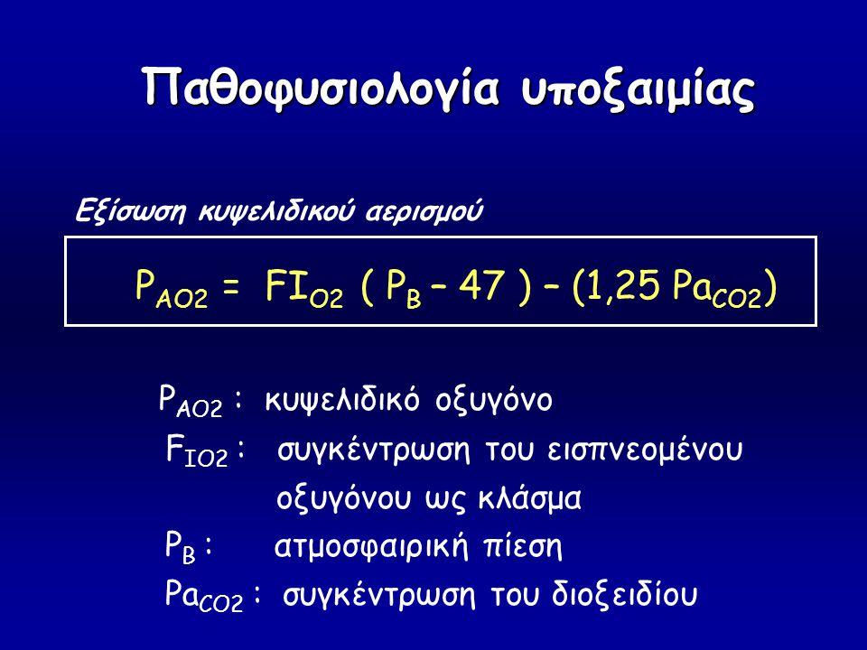 Παθοφυσιολογία υποξαιμίας P AO2 = FΙ O2 ( P B – 47 ) – (1,25 Pa CO2 ) P AO2 : κυψελιδικό οξυγόνο F IO2 : συγκέντρωση του εισπνεομένου οξυγόνου ως κλάσ