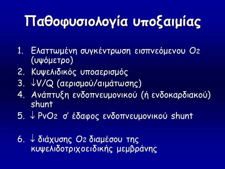 Παθοφυσιολογία υποξαιμίας 1.Ελαττωμένη συγκέντρωση εισπνεόμενου Ο 2 (υψόμετρο) 2.Κυψελιδικός υποαερισμός 3.  V/Q (αερισμού/αιμάτωσης) 4.Ανάπτυξη ενδο