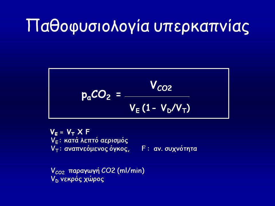 Παθοφυσιολογία υπερκαπνίας p a CO 2 = V E = V T Χ F V E : κατά λεπτό αερισμός V T : αναπνεόμενος όγκος, F : αν. συχνότητα V CO2 παραγωγή CO2 (ml/min)