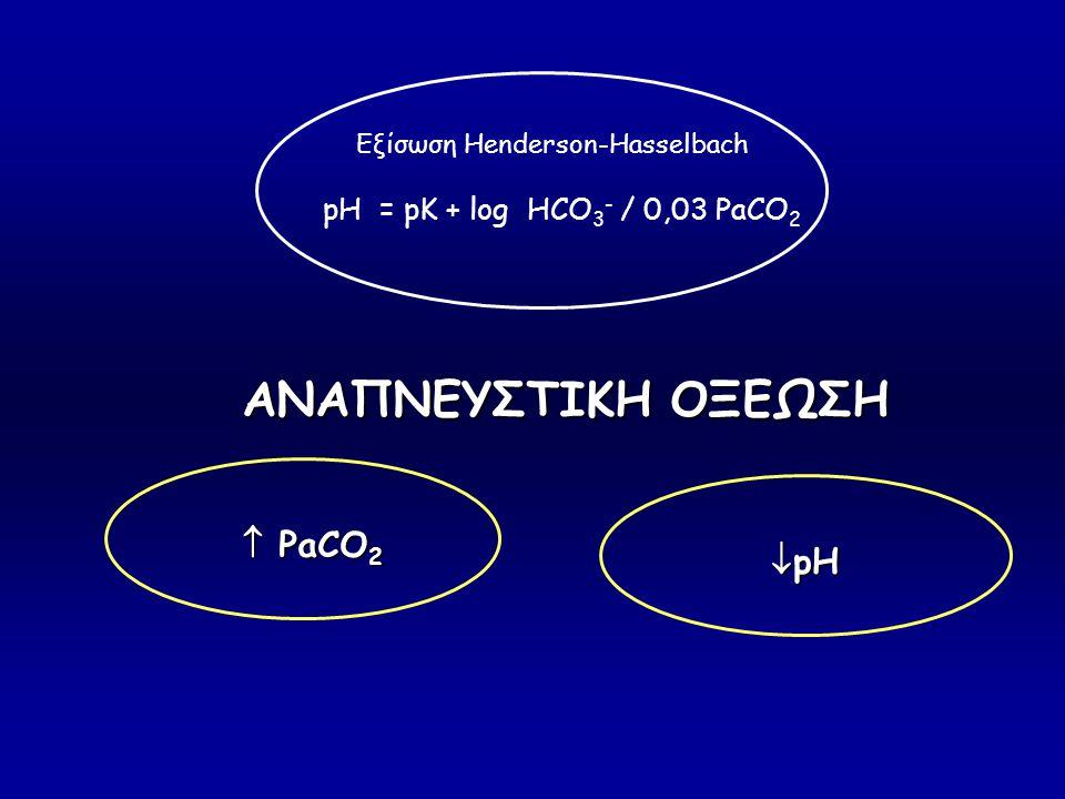 Εξίσωση Henderson-Hasselbach pΗ = pK + log HCO 3 - / 0,03 PaCO 2  PaCO 2  pΗ  pΗ ΑΝΑΠΝΕΥΣΤΙΚΗ OΞΕΩΣΗ