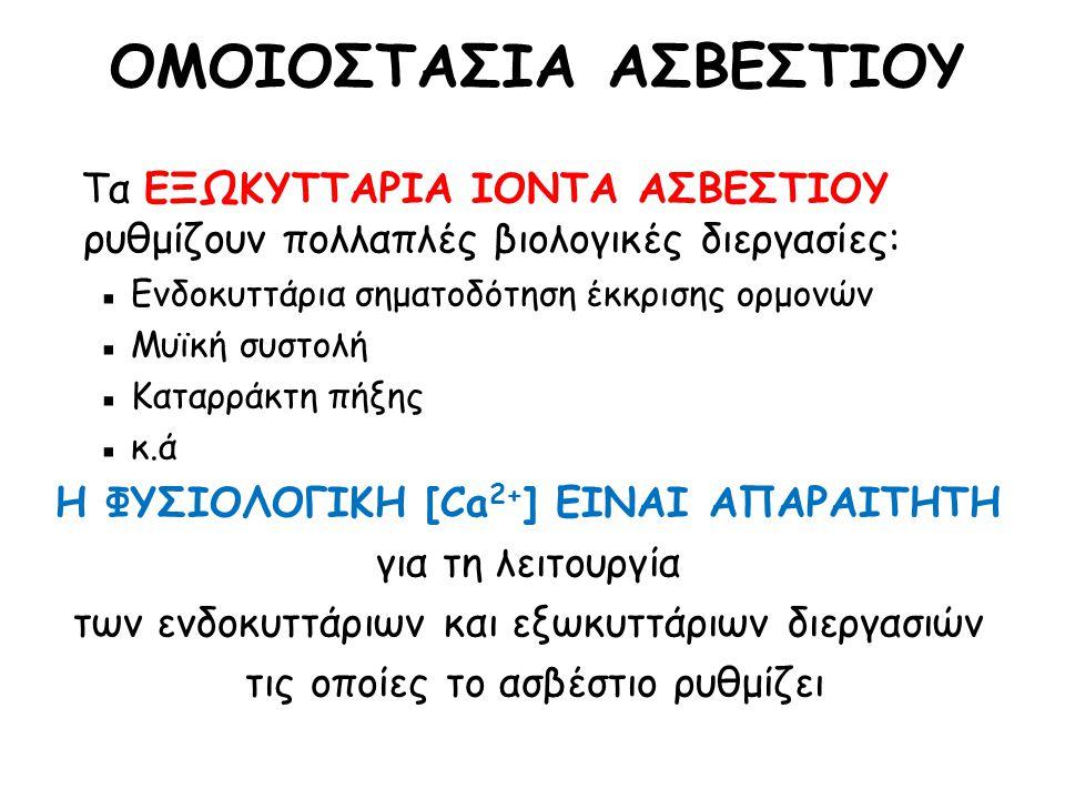 GAIN-OF-FUNCTION MUTATION του εξωκυττάριου CaSR στο THAL ΕΝΕΡΓΟΠΟΙΗΣΗ ΤΟΥ CaSR ΜΕΙΩΣΗ ΕΠΝΑΡΡΟΦΗΣΗΣ NaCl ΟΠΩΣ ΣΤΗ ΦΟΥΡΟΣΕΜΙΔΗ ΥΠΑΣΒΕΣΤΙΑΙΜΙΑ (ΒΑΡΙΑ) ΑΥΤΟΣΩΜΑΤΙΚΗ ΕΠΙΚΡΑΤΟΥΣΑ ΟΙΚΟΓΕΝΗΣ ΥΠΑΣΒΕΣΤΙΑΙΜΙΑ BARTTER-LIKE SYNDROME
