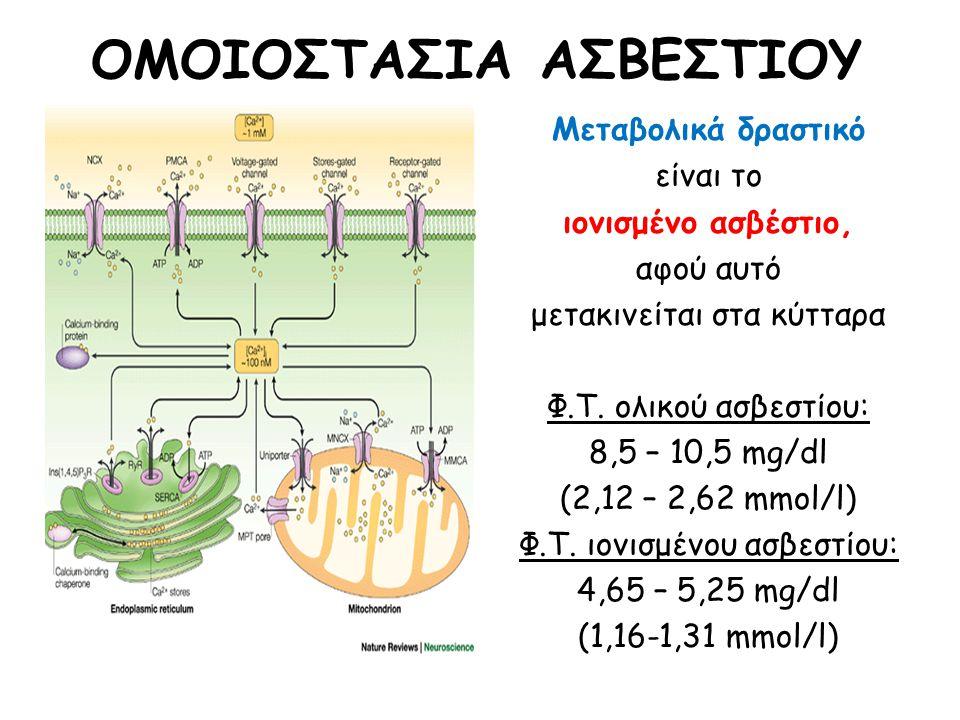 ΟΜΟΙΟΣΤΑΣΙΑ ΑΣΒΕΣΤΙΟΥ PTH, Βιταμίνη D οστά, νεφροί, ΓΕΣ Calcium-sensing Receptor παραθυρεοειδείς αδένες, αγκύλη Henle Διακύμανση της [πρωτεϊνών] Διαταραχές ΟΒΙ