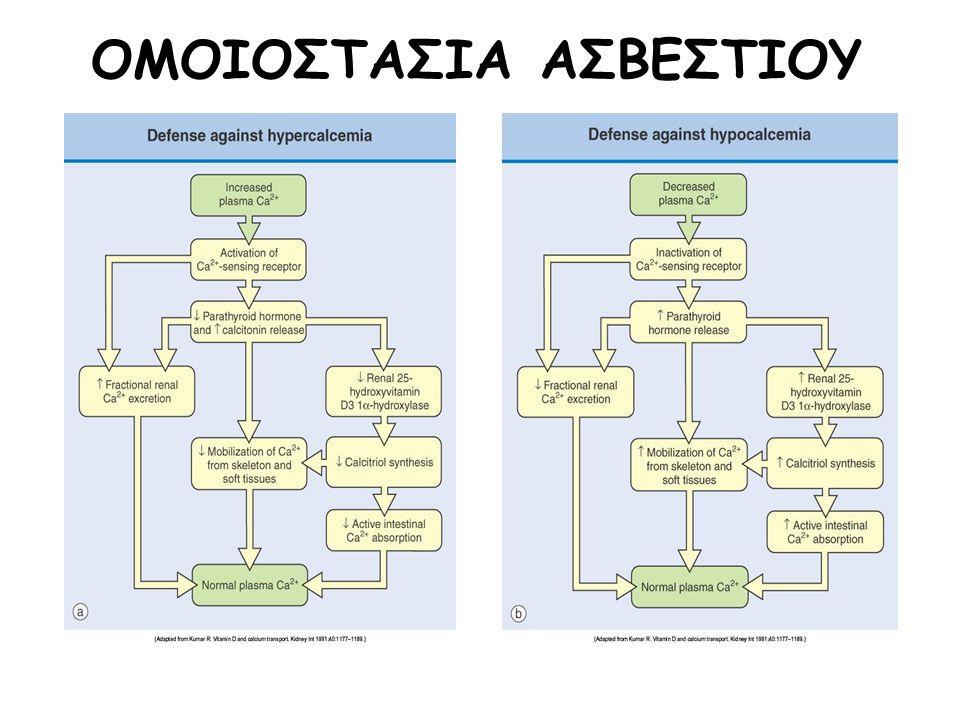 ΥΠΑΣΒΕΣΤΙΑΙΜΙΑ Μείωση της συγκέντρωσης του ολικού ασβεστίου κάτω από 8,5 mg/dl (2,12 mmol/l)  Συχνή ηλεκτρολυτική διαταραχή  Ασυμπτωματικοί ασθενείς, σοβαρά πάσχοντες  Κλινική εικόνα: Μείωση του ιονισμένου ασβεστίου