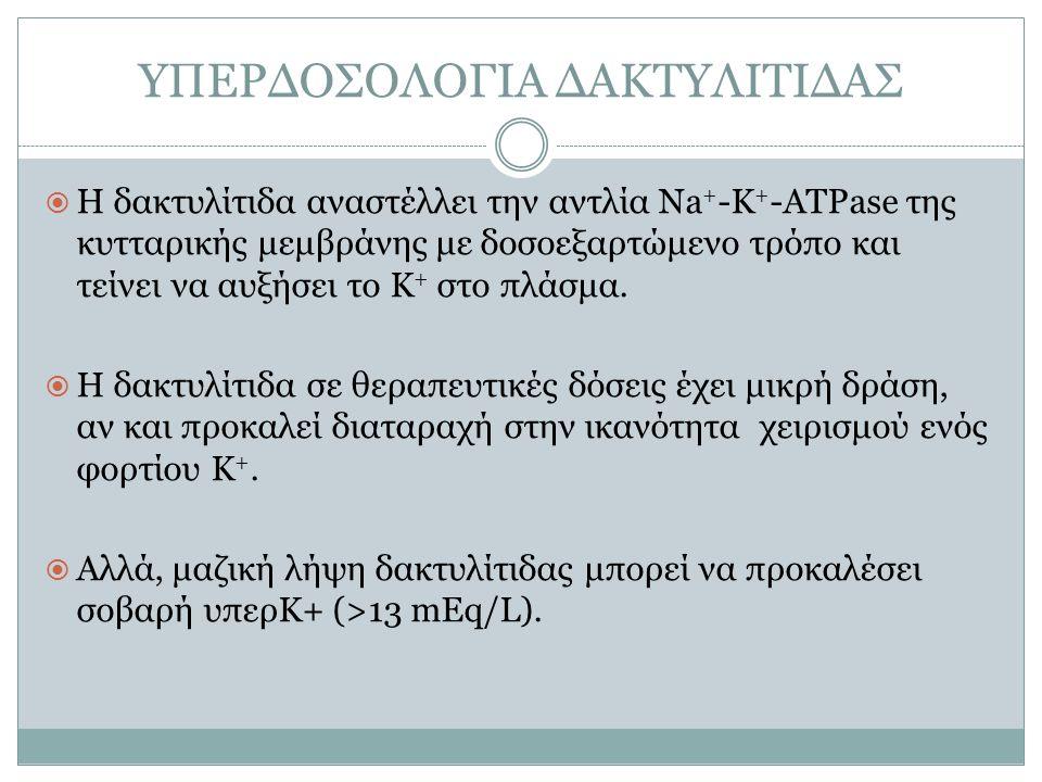 ΥΠΕΡΔΟΣΟΛΟΓΙΑ ΔΑΚΤΥΛΙΤΙΔΑΣ  Η δακτυλίτιδα αναστέλλει την αντλία Na + -K + -ATPase της κυτταρικής μεμβράνης με δοσοεξαρτώμενο τρόπο και τείνει να αυξήσει το K + στο πλάσμα.