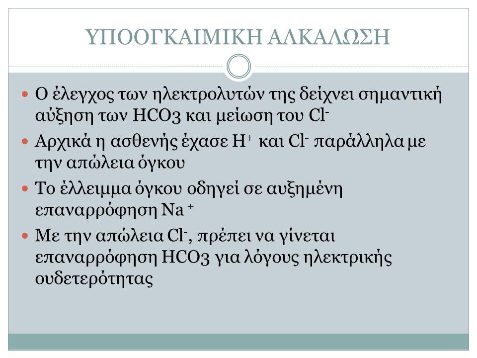 ΥΠΟΟΓΚΑΙΜΙΚΗ ΑΛΚΑΛΩΣΗ Ο έλεγχος των ηλεκτρολυτών της δείχνει σημαντική αύξηση των HCO3 και μείωση του Cl - Αρχικά η ασθενής έχασε Η + και Cl - παράλληλα με την απώλεια όγκου Το έλλειμμα όγκου οδηγεί σε αυξημένη επαναρρόφηση Na + Με την απώλεια Cl -, πρέπει να γίνεται επαναρρόφηση HCO3 για λόγους ηλεκτρικής ουδετερότητας
