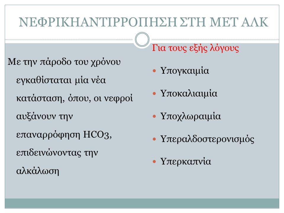 ΝΕΦΡΙΚΗΑΝΤΙΡΡΟΠΗΣΗ ΣΤΗ ΜΕΤ ΑΛΚ Με την πάροδο του χρόνου εγκαθίσταται μία νέα κατάσταση, όπου, οι νεφροί αυξάνουν την επαναρρόφηση HCO3, επιδεινώνοντας την αλκάλωση Για τους εξής λόγους Υπογκαιμία Υποκαλιαιμία Υποχλωραιμία Υπεραλδοστερονισμός Υπερκαπνία
