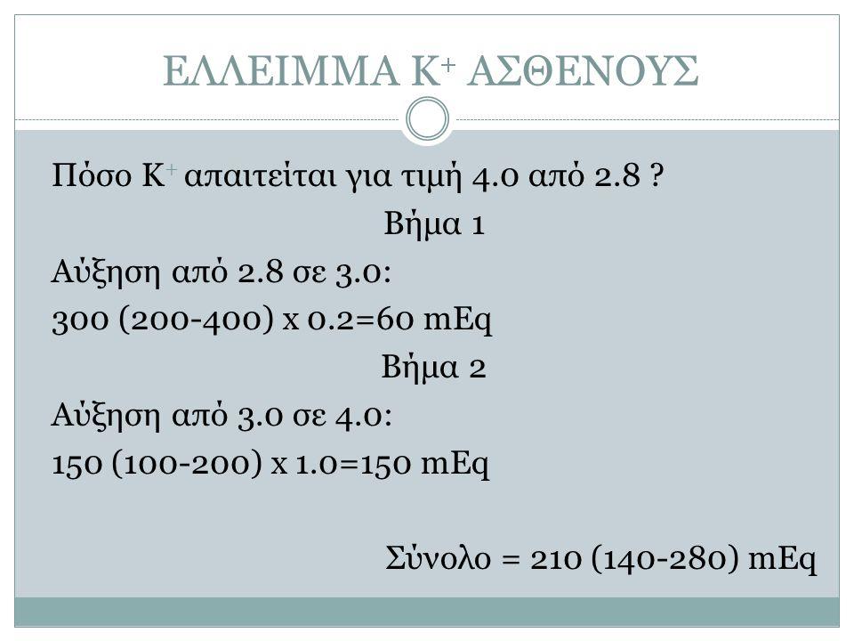 ΕΛΛΕΙΜΜΑ Κ + ΑΣΘΕΝΟΥΣ Πόσο Κ + απαιτείται για τιμή 4.0 από 2.8 ? Βήμα 1 Αύξηση από 2.8 σε 3.0: 300 (200-400) x 0.2=60 mEq Βήμα 2 Αύξηση από 3.0 σε 4.0